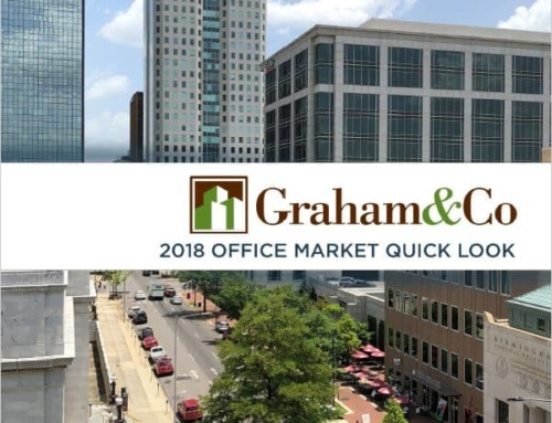 2018 Birmingham Office Market Report